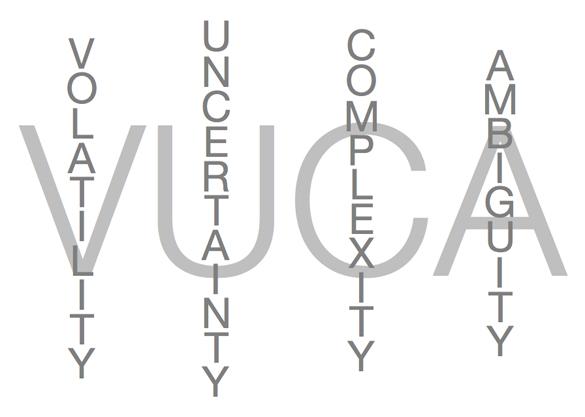 VUCA-Definition