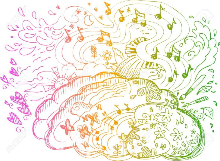 22280049-Right-Brain-hemisphere-emotions-spiritual-life-intuitions-music-creativity-Stock-Vector