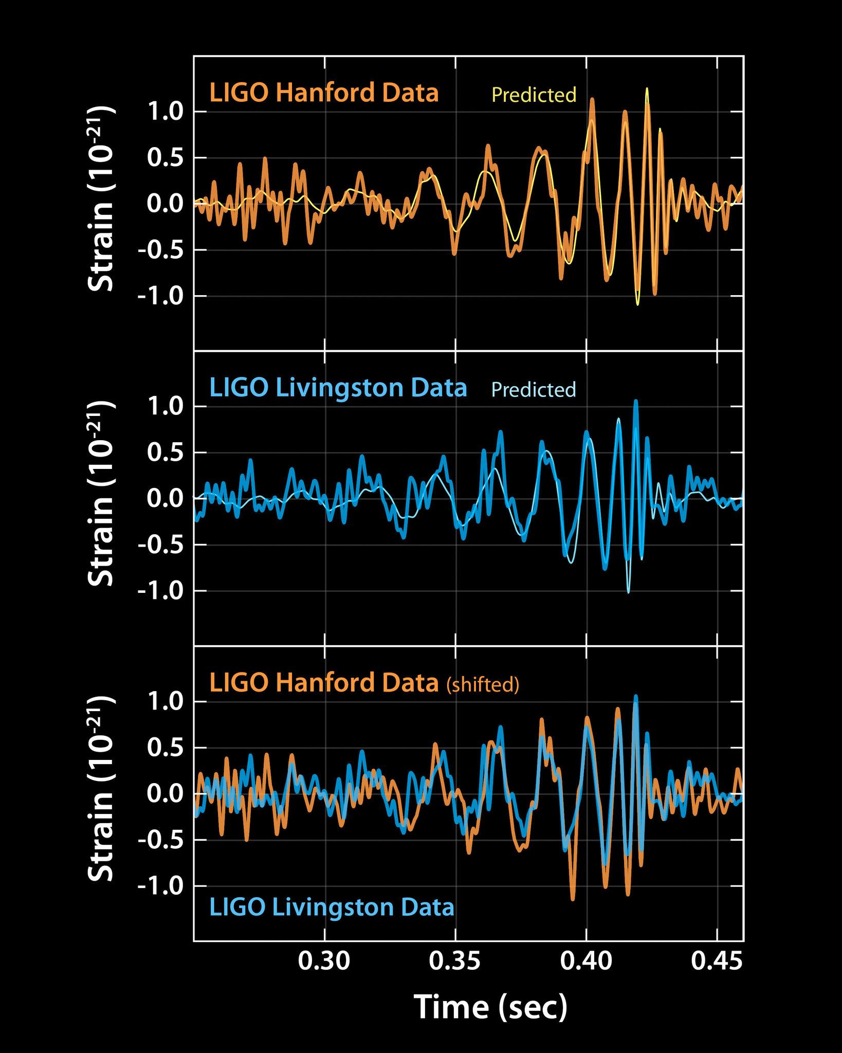 Cuales Fueron Los Resultados De La Tempestad Gravity C Superjumbo