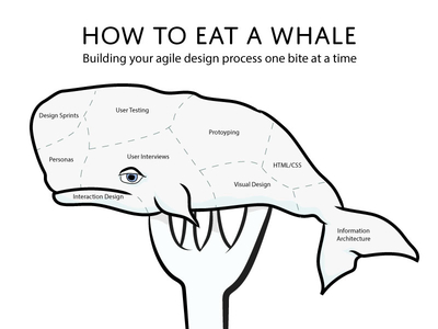 eat-a-whale_1x