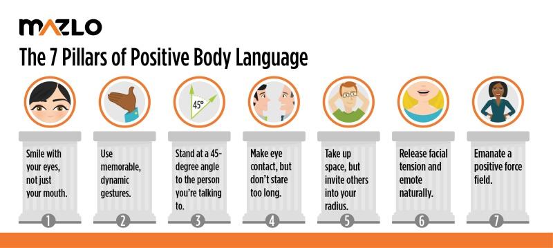 Los 7 pilares del lenguaje corporal positivo