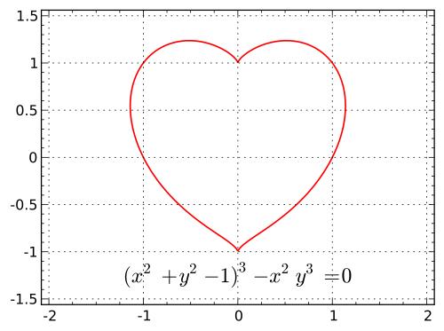 Función Matemática que Modela el Corazón