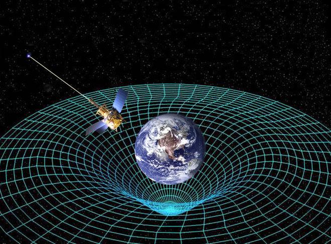 Representación del Espacio-Tiempo