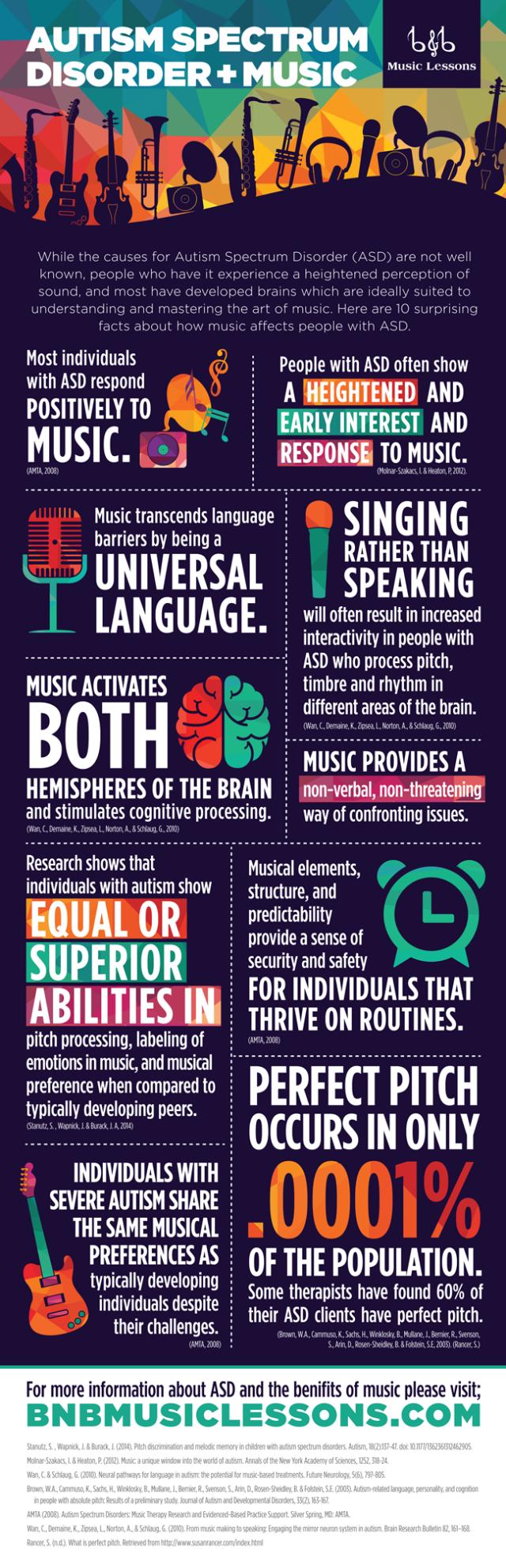 10 hechos sobre la música y el trastorno del espectro autista