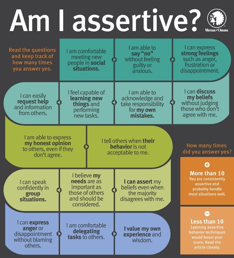 ¿Soy asertiv@?
