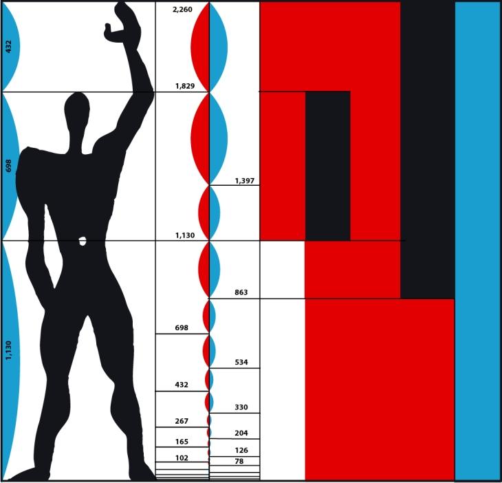 Sistema Modulor de Le Corbusier