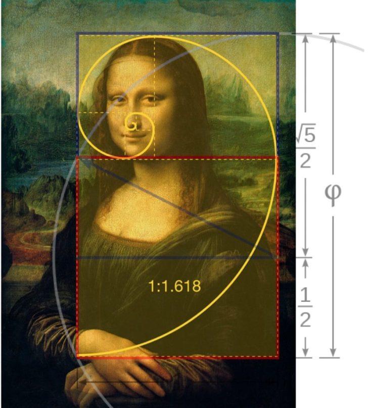La Proporción Áurea y La Mona Lisa