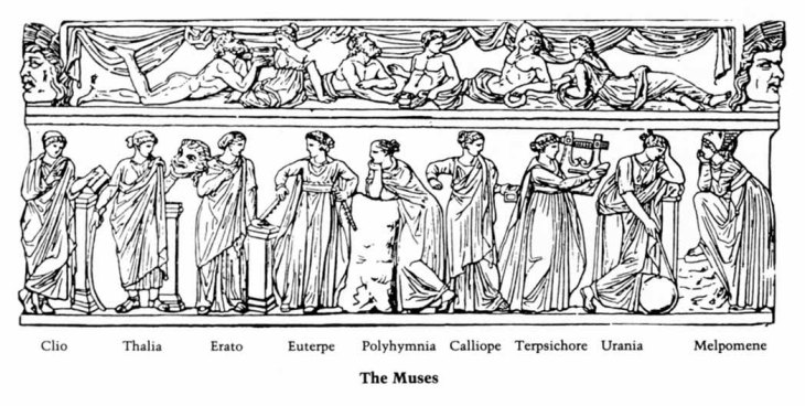 Las Musas Griegas: