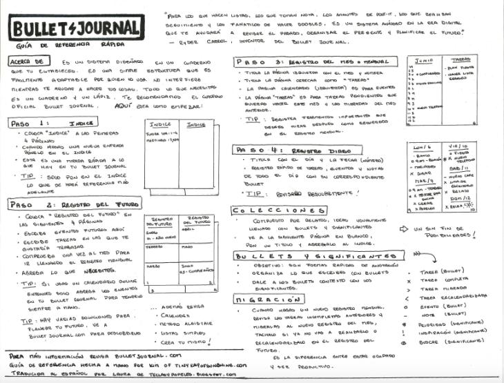 Guía de Bullet Journaling