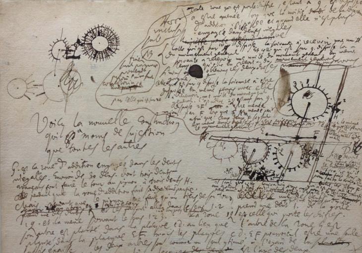 Trabajos De Leibniz