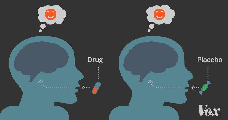 Todo Sobre El Extraño Poder Del Efecto Placebo – Feel the Brain