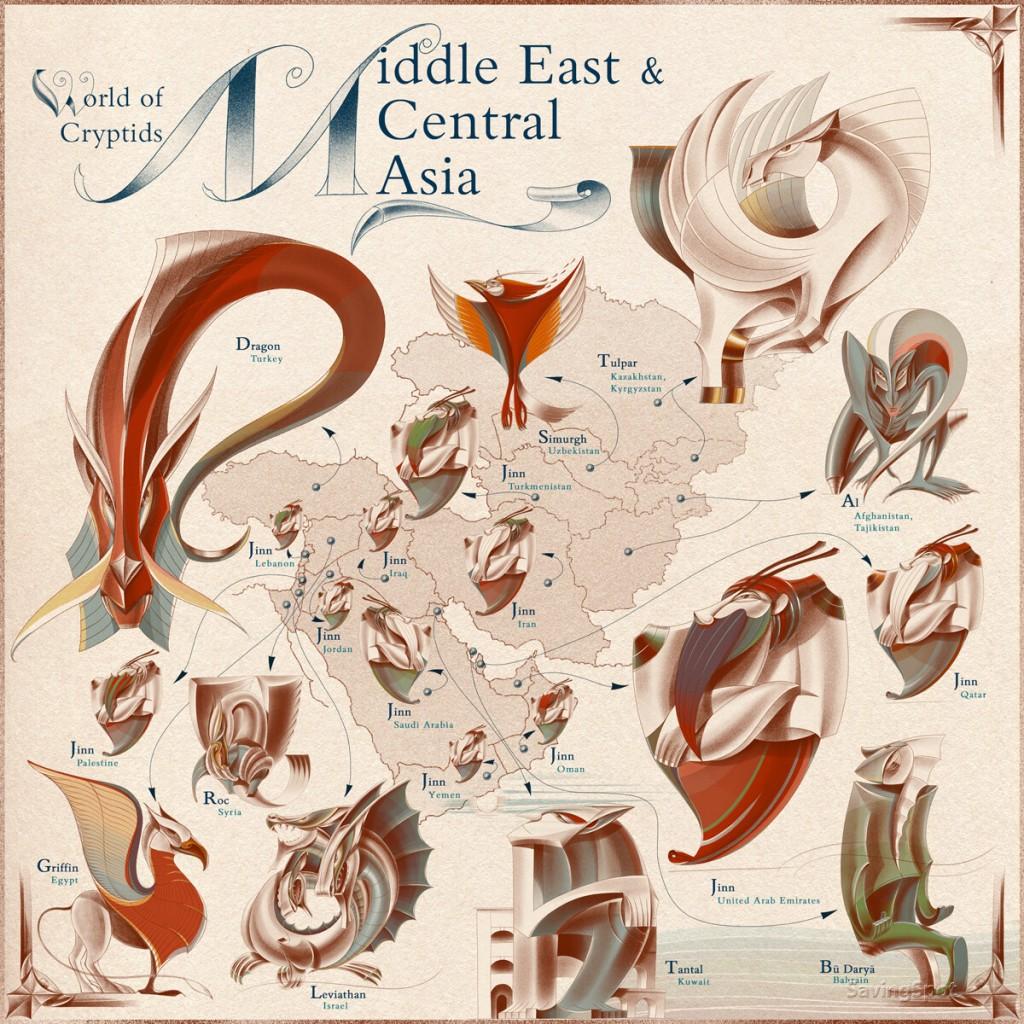 Criaturas de Asia Oriental y Central